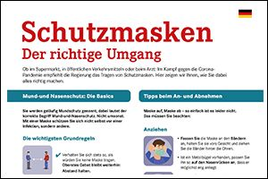 "Informations-Flyer ""Schutzmasken"" Deutsch (PDF)"