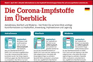 """Informations-Flyer """"Die Corona-Impfstoffe im Überblick"""" Deutsch (PDF)"""